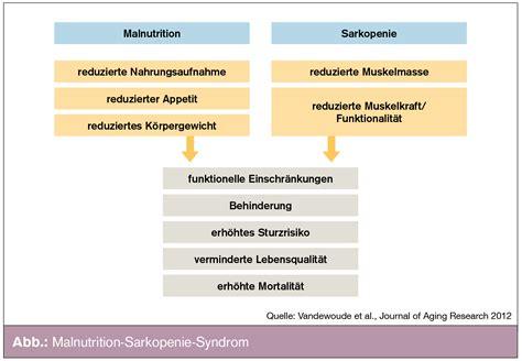 niereninsuffizienz ernährung tabelle gewichtsverlust symptome diagnose therapie