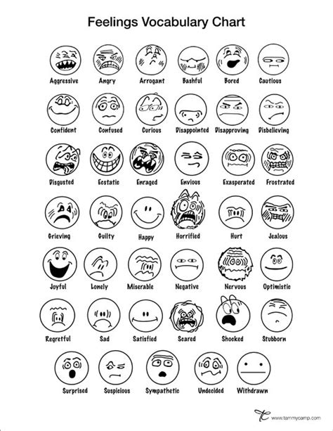 printable emotion faces chart feelings vocabulary chart preschool learning and