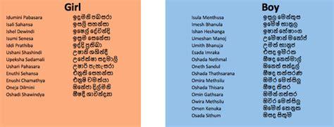biography meaning in sinhala sinhala baby names find beautiful girls boys names