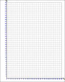 math paper template 5 math graph papers