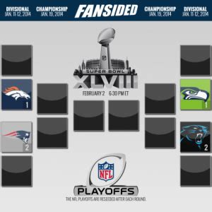 Roosters Super Bowl Giveaway - contest entries closed thank you for entering my super bowl contest for a