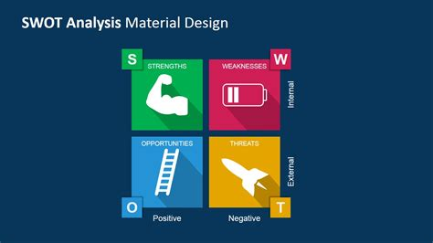 Swot Analysis Powerpoint Template With Material Design Swot Analysis Template Powerpoint Free
