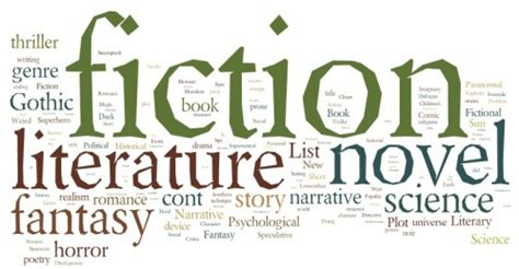 Understanding Genre Fiction And The Elements Of Plot Process