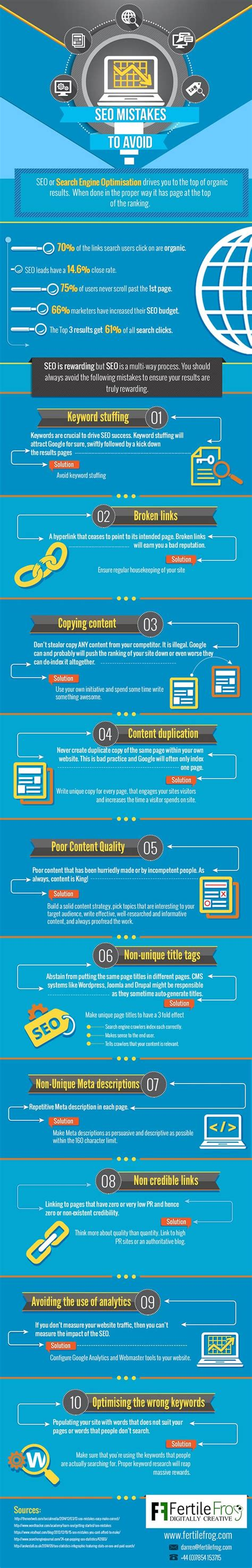 avoid these seo mistakes infographic t2 marketing