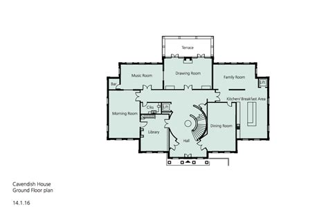 home design buzzwords floor plan mistakes and common mistakes when developing