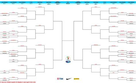 Calendario Coppa Italia Coppa Italia 2017 18 Il Calendario Completo Gli
