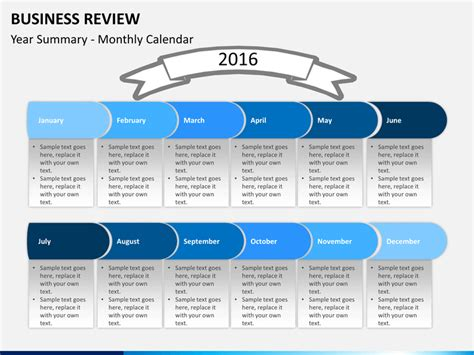 business review template business review powerpoint template sketchbubble