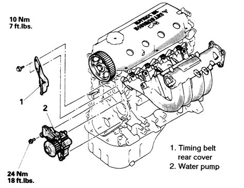 2001 Mitsubishi Galant Water Replacement Repair Guides Engine Mechanical Water