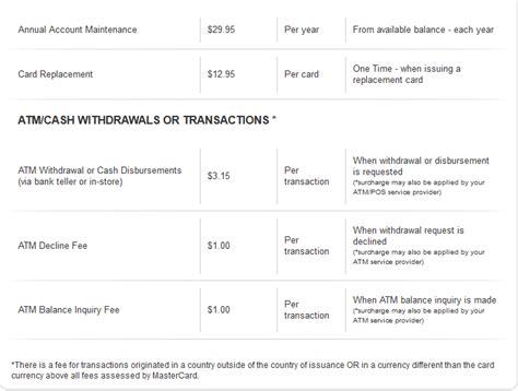 membuat akun paypal dengan kartu debit bri apakah saya perlu buat akun payoneer notordinaryblogger
