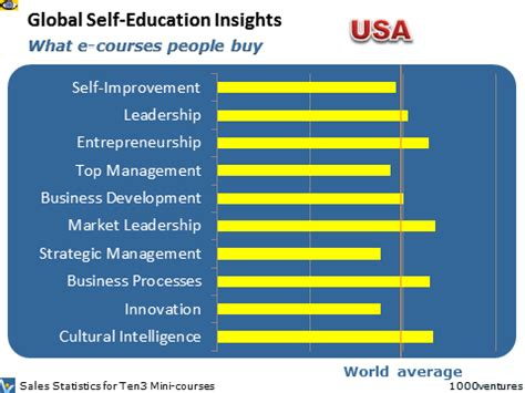 Compare The M Ed Educational Business Administration To A Mba by Eastern Versus Western Philosophy Differences And