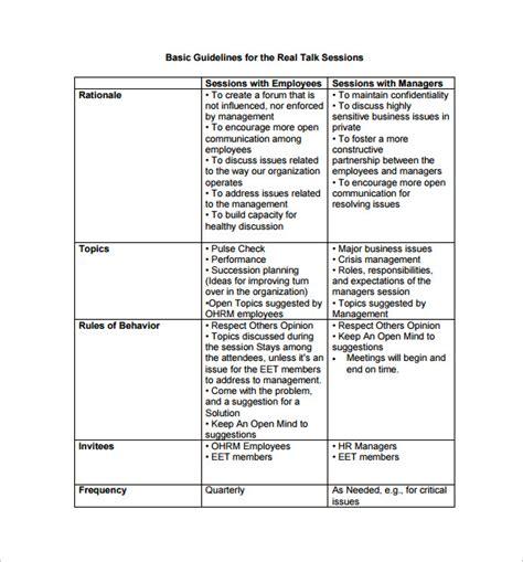 employee action plan template   sample
