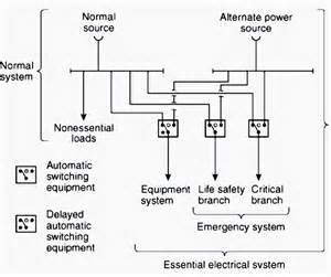 hospital wiring diagram hospital wiring diagram
