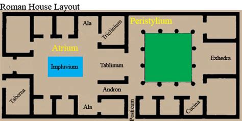 basic plan of a roman house with atrium entrance and early roman house ancient roman atrium pinterest