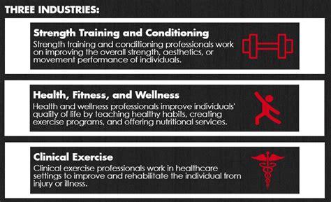 exercise science concordia college