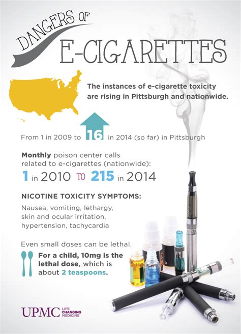 Dangers Of Repeated Detox by Infographic Dangers Of E Cigarettes Toxicity Health