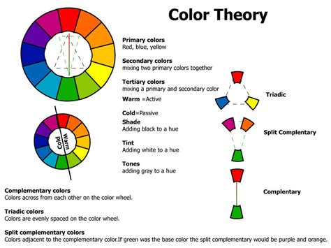 color theory by mandiexx on deviantart