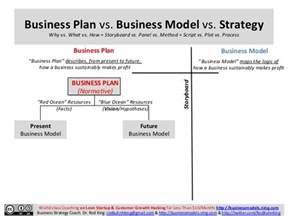 lean business plan template lean business plan template reportz725 web fc2