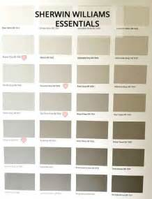 essentials colors sherwin williams gray versus greige