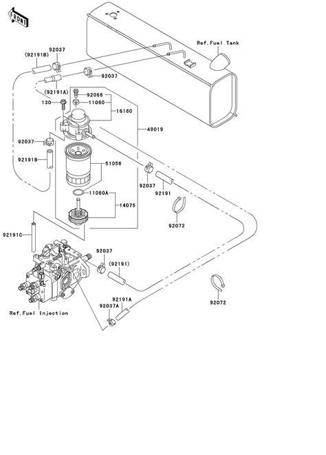 kawasaki mule 3010 engine cooling system diagram wiring