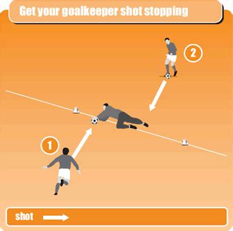 setting pick drills soccer warm up drill to keep goalies on their toes