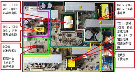 Ncp1271b tv lg 32pc51 uszkodzony zasilacz czarne kropeczki na obrazie