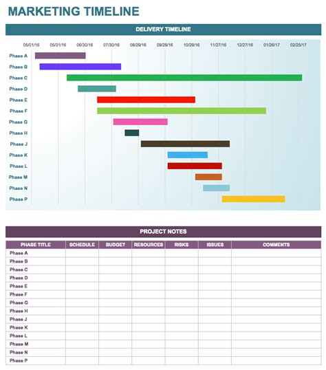 marketing plan timeline template free marketing timeline tips and templates smartsheet