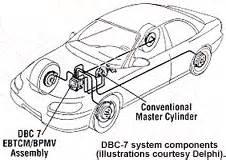 Brake Line Diagram For 2000 Buick Century Isuzu 2 3 Fuel Location Isuzu Get Free Image About