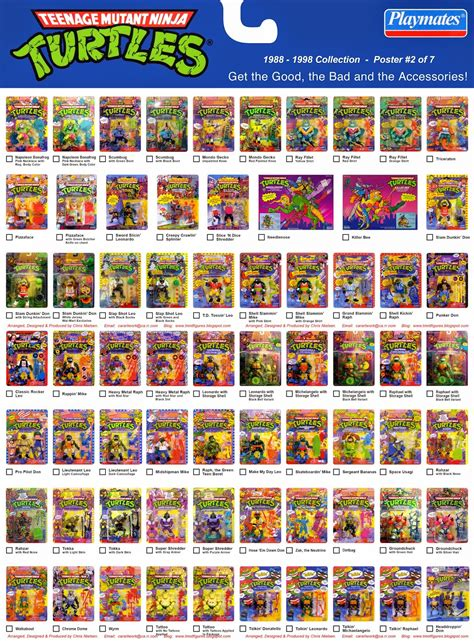 figure guide tmnt figures reference guide all new updated tmnt