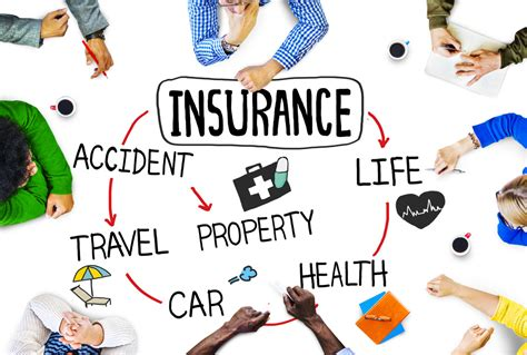 Usage These Great Tips To Select The Very Best Insurance