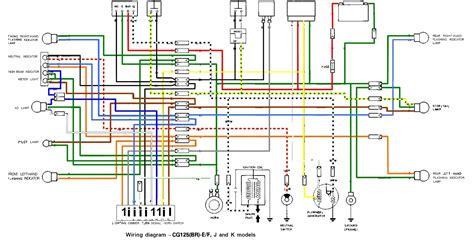 honda xrm motorcycle wiring diagram wiring diagram with