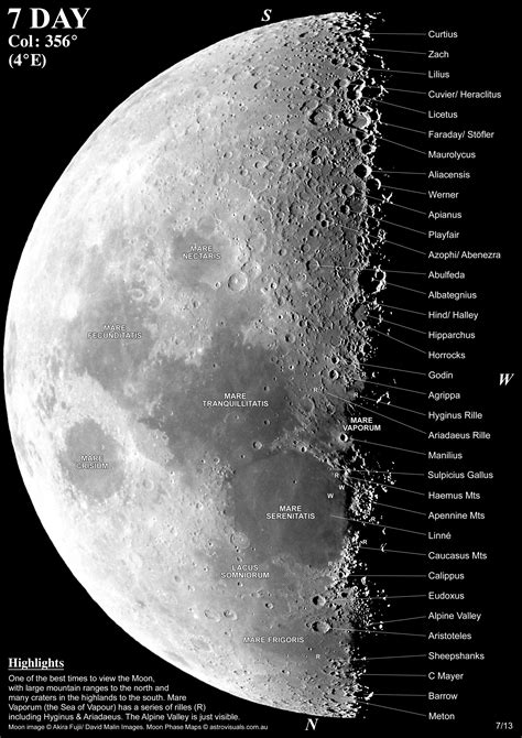 map of the moon the moon derekscope