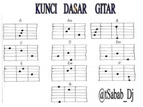 Chord Gitar Kord Gitar Related Keywords Kord Gitar