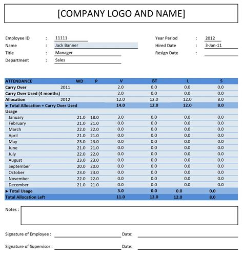 tracking employee performance templates employee attendance tracker excel templates excel