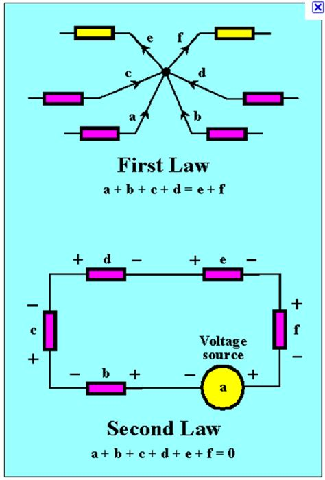 resistors in parallel and second kirchhoff physics grade 11 in class challenge 10 9 2010 and parallel vs series circuit