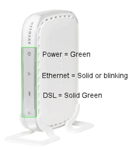centurylink dsl light blinking dsl light blinking centurylink viewdulah co