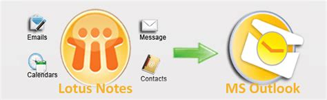 lotus notes to exchange migration migrating lotus notes mailboxes to exchange server