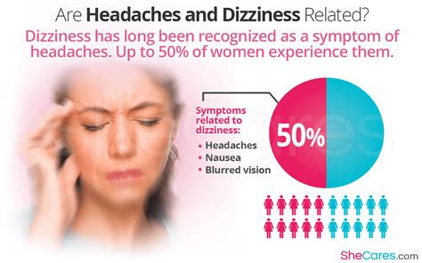 mood swings headaches fatigue dizziness are headaches and dizziness related shecares com