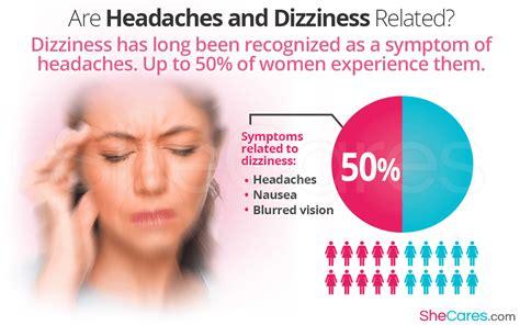 light headed and pressure in symptoms light headed dizzy nausea headache