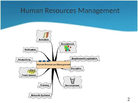 Mba Hr Overview by Human Resource Management Human Resource Management Overview