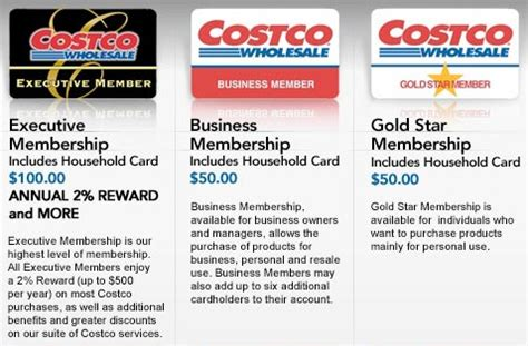 Costco Gift Card Membership - plastic membership cards