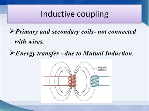 define induction pack define inductive coupling 28 images coupling mechanisms and counter measures electrical