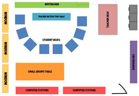 horseshoe classroom layout advantages miss dressen s class classroom layout