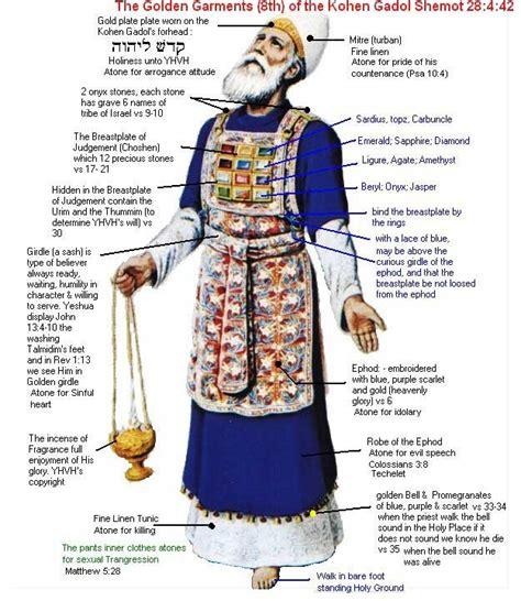 paritarias segundo round textiles llegan al 28 meaning of the number 12 gnosticwarrior com