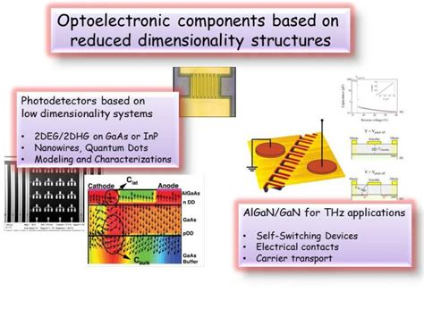 silicon optoelectronic integrated circuits silicon based optoelectronic integrated circuit for label free bio chemical sensor 28 images