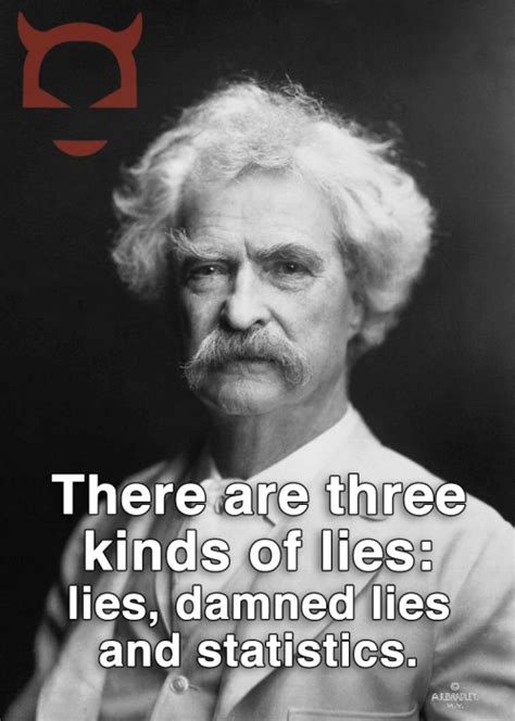 Mark Twain Memes - there are three kinds of liars liars d by mark twain