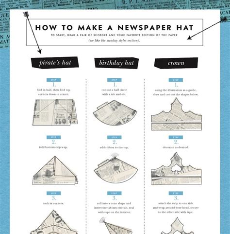 How To Make A News Paper - the terrier and lobster how to make a newspaper hat from