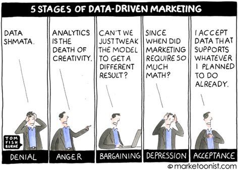 direct digital and data driven marketing books quot 5 stages of data driven marketing quot marketoonist