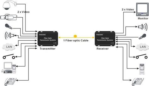 cat6 telephone wiring diagram cat6 wiring guide wiring
