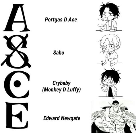 one piece sabo tattoo ace s tattoo one piece amino