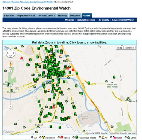 map of hazardous waste sites references on helping local governments protect water